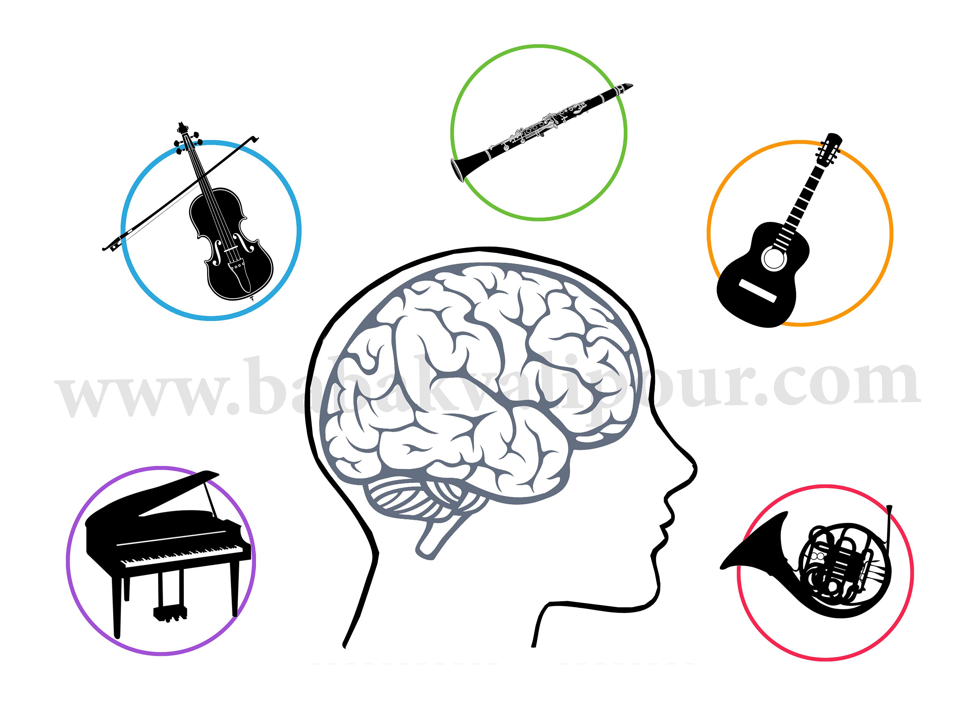فواید یادگیری موسیقی 1